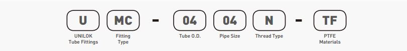 PTFE Fittings How to Order